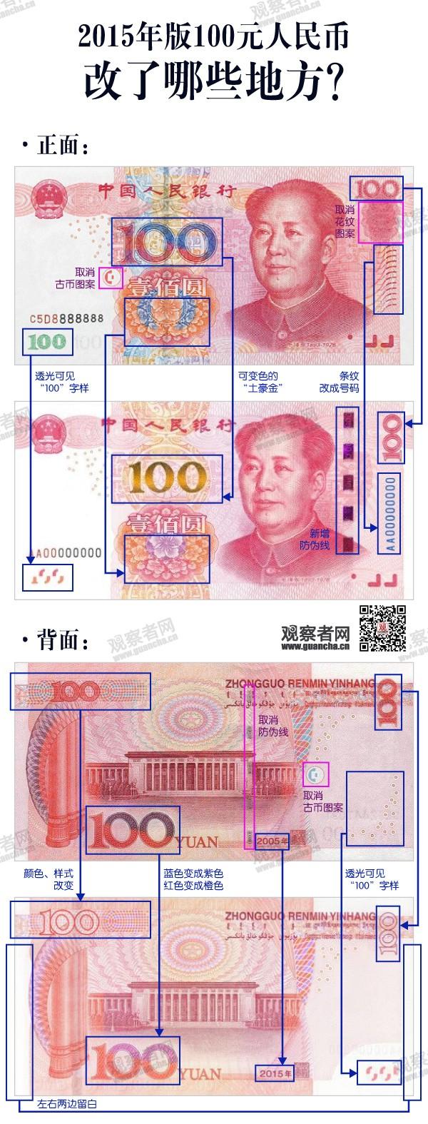 2015年新版百元人民币样式今日公布央行还介绍了最新的防...