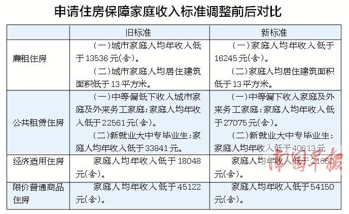 人均期望寿命_南宁旅游景点_2000年南宁人均收入