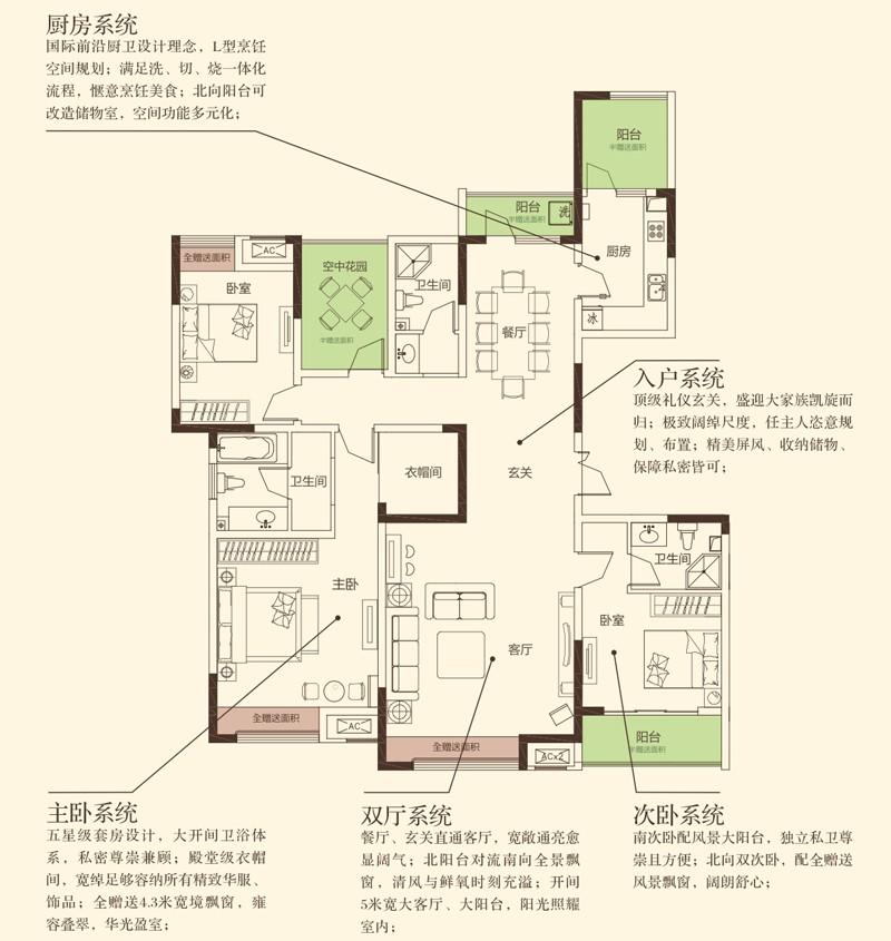 四室二厅套型设计图片