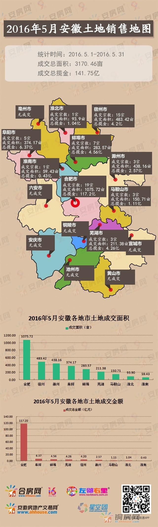 2016年5月安徽土地销售地图出炉图片