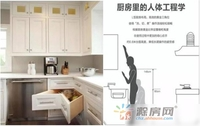 碧桂园皖投·中央名邸:厨房的秘密