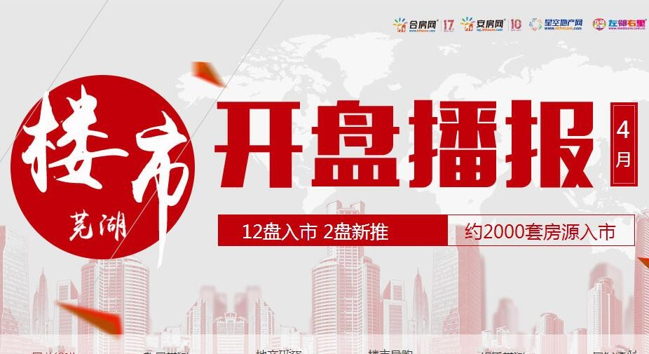 芜湖4月开盘预告!最佳出手机会来啦!