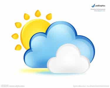"""天气预告:未来几日 阜阳市气温将回""""二""""时代"""