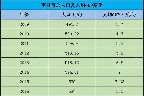 人口老龄化_年内平均人口数