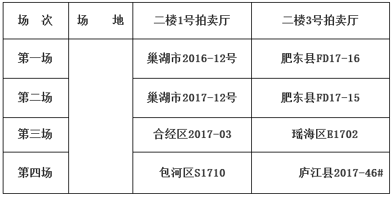11月30日土地拍卖场次安排