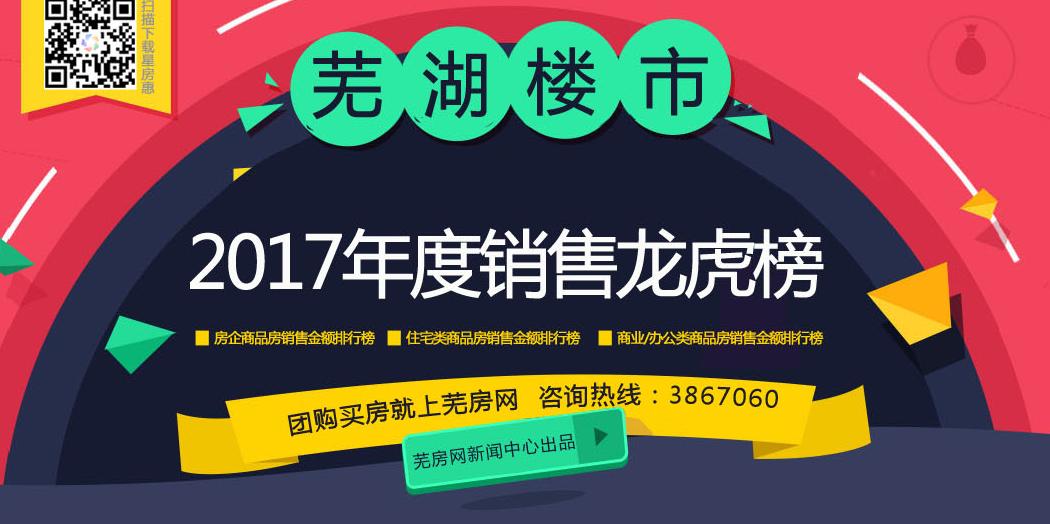 2017芜湖房地产销售龙虎榜出炉 谁是最赚钱的房企?