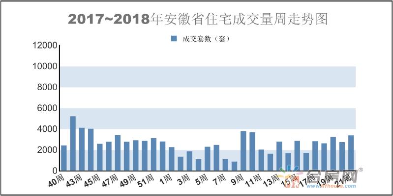 21周成交量走势图.png