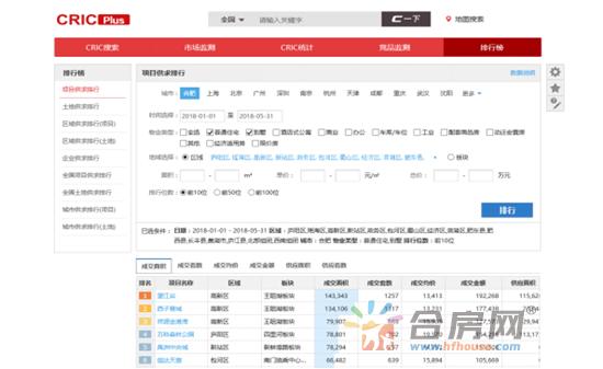 """望江台·璟宸当选1-5月合肥楼市""""双冠王"""" 最后8席""""龙湖底墅""""收官在即394.png"""