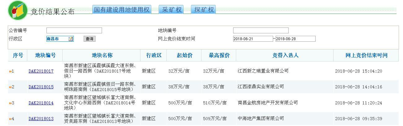 6月28日南昌土地竞价结果.jpg