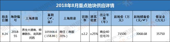 土地数据4_副本.png
