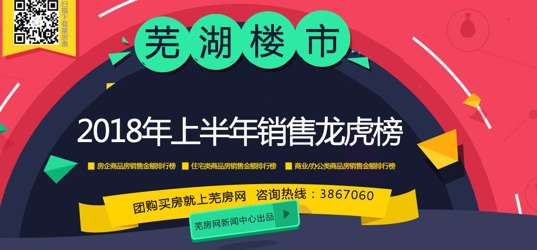2018上半年芜湖房地产销售龙虎榜出炉 看看谁最牛!