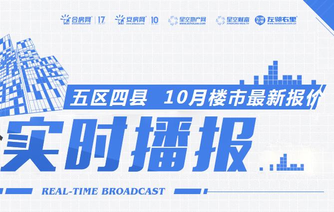 2018年10月芜湖热门楼盘最新房价播报