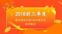 2018前三季度 |亳州楼市共有16049套住宅获预售证
