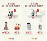 苏宁易购2018秋季养生报告:孙子泡茶,爷爷泡脚