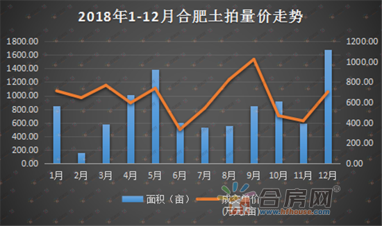 20181-12量价走势.png