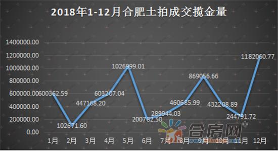 2018揽金走势.png