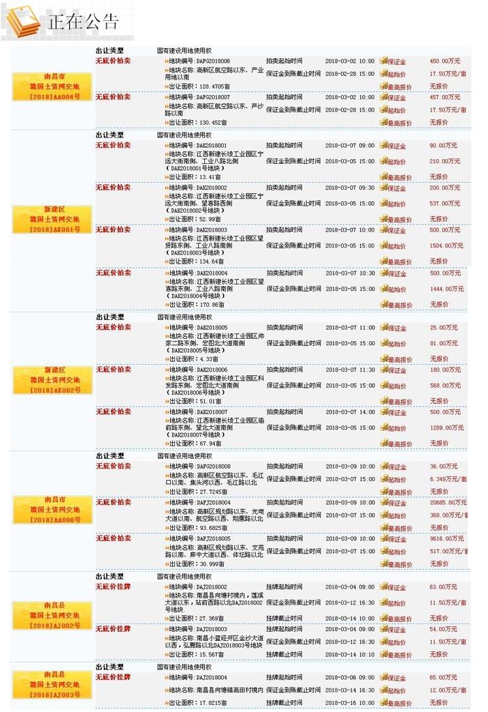 南昌3月正在公告拍卖图片汇总.jpg