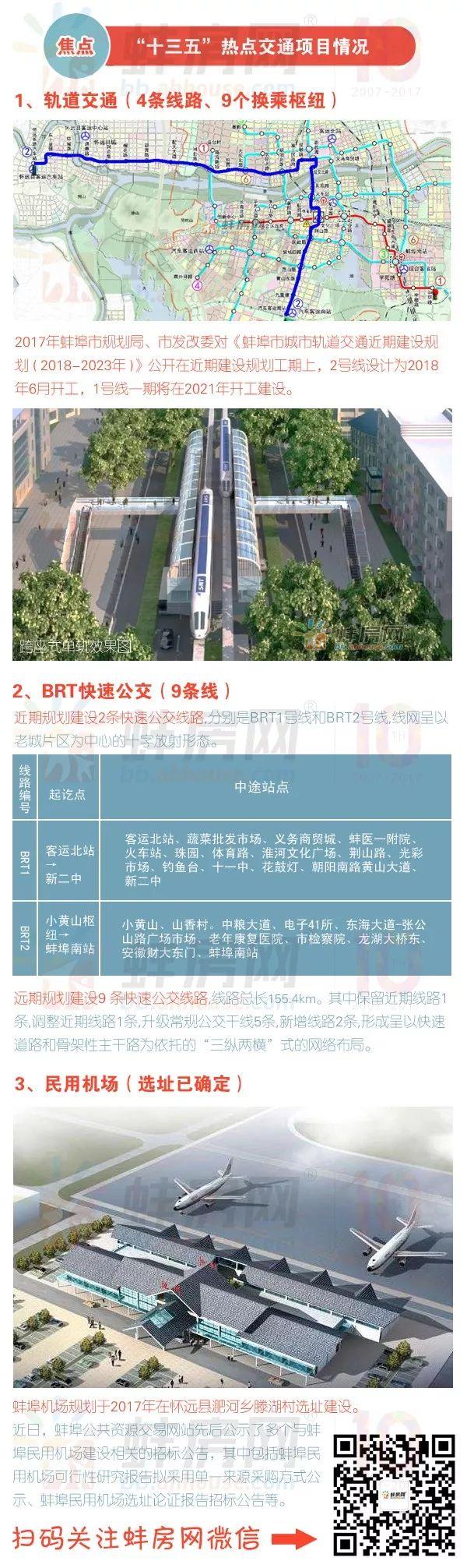 十三五蚌埠交通规划