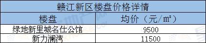 赣江新区.png