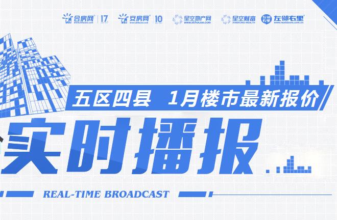 2019年1月芜湖热门楼盘最新房价播报